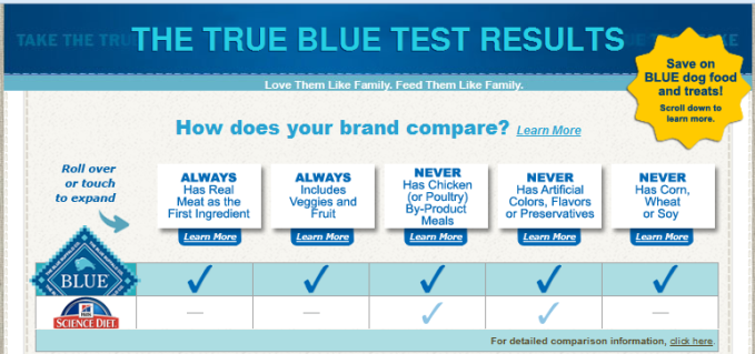BlueCompare