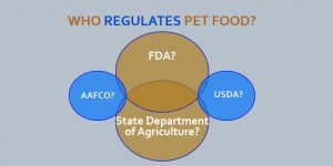 Who Regulates Pet Food in the US?