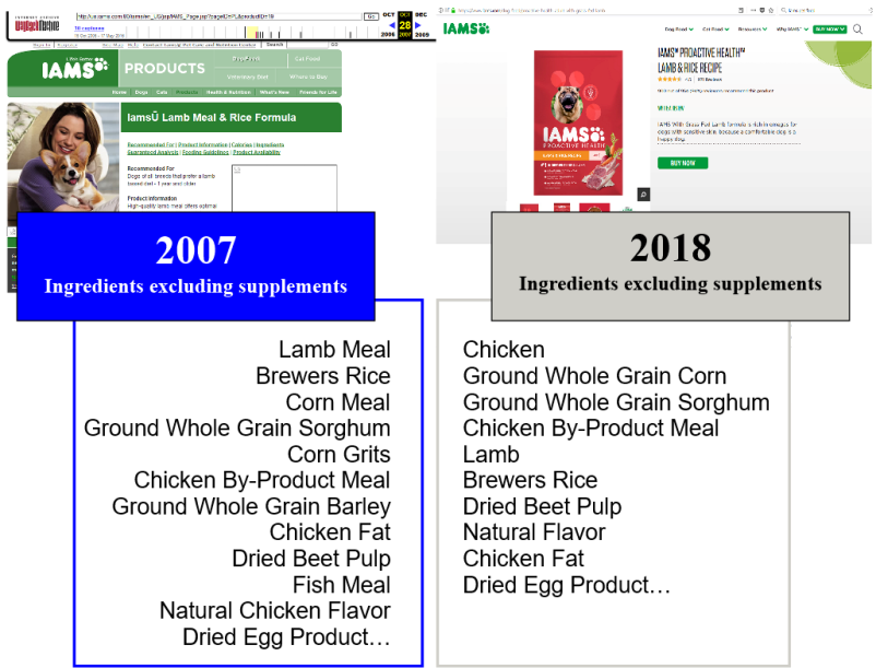 Iams Change Recipe Chicken Rice Dog Food