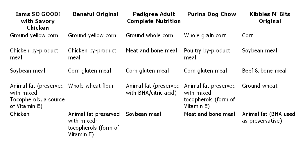 Pot Calling The Kettle Black Truth About Pet Food