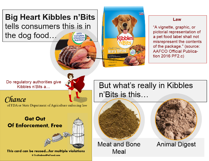 KibblesnBits