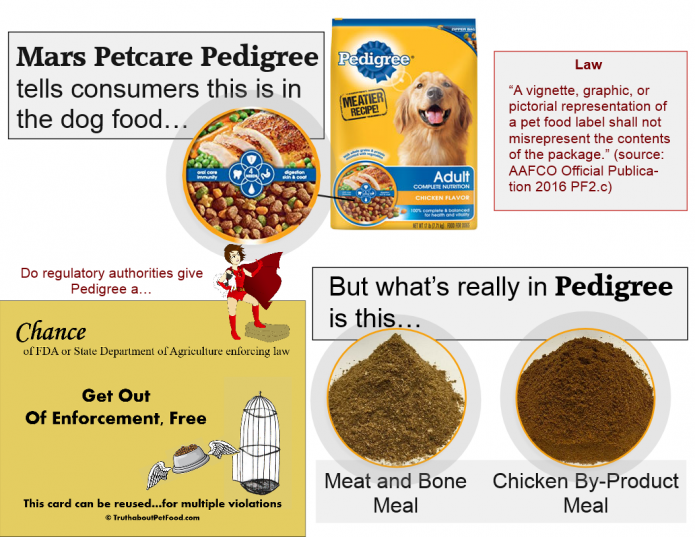 Pedigreegraphic